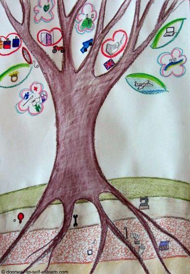 Self Esteem Exercises: Living Tree Self Awareness Activity
